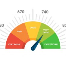 The Role Credit Scores Play in Our Ability to Borrow Money